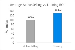 average-active-selling-4